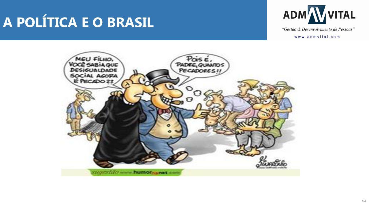 A POLÍTICA E O BRASIL
