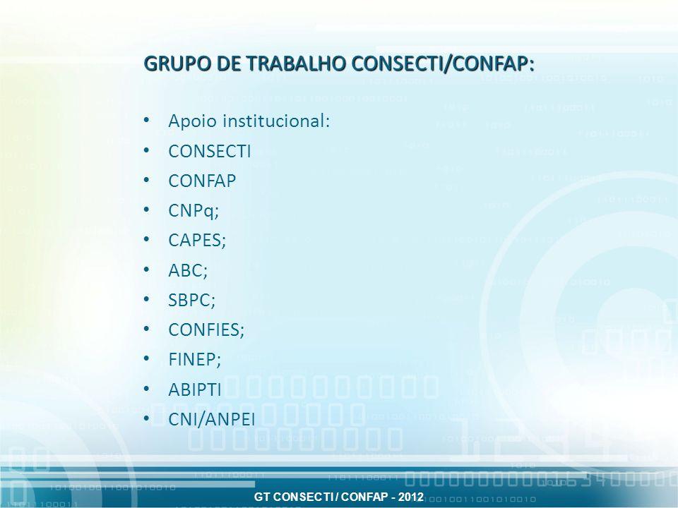 GRUPO DE TRABALHO CONSECTI/CONFAP: