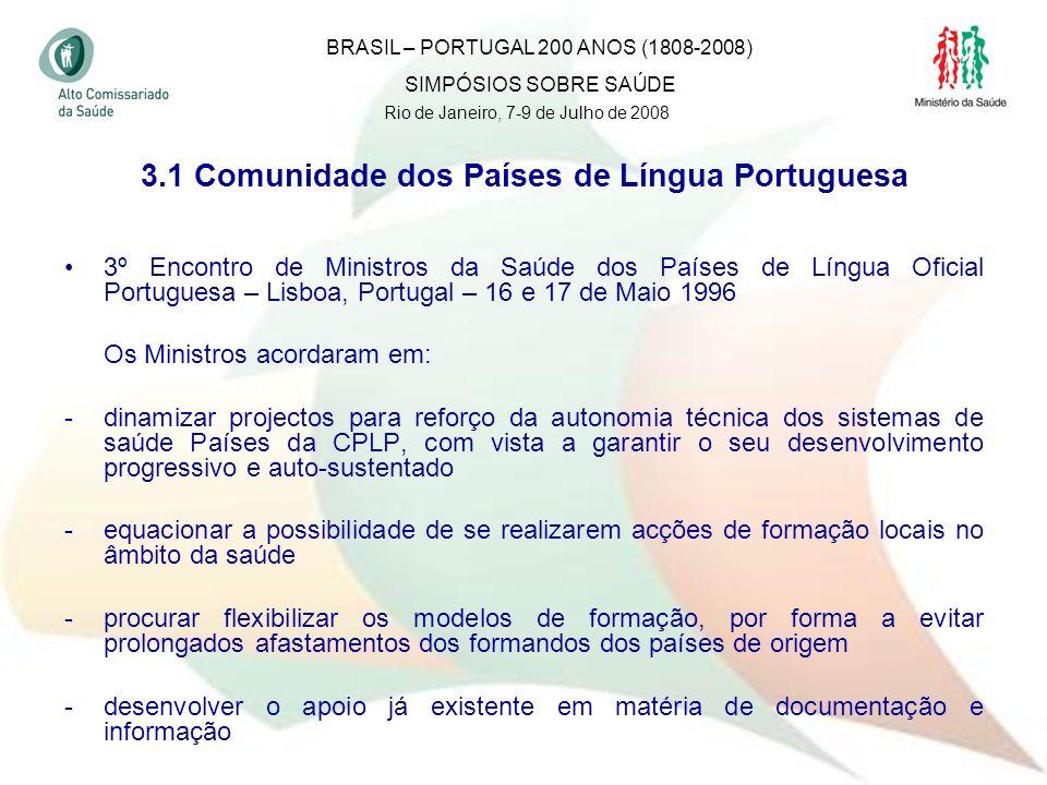 3.1 Comunidade dos Países de Língua Portuguesa