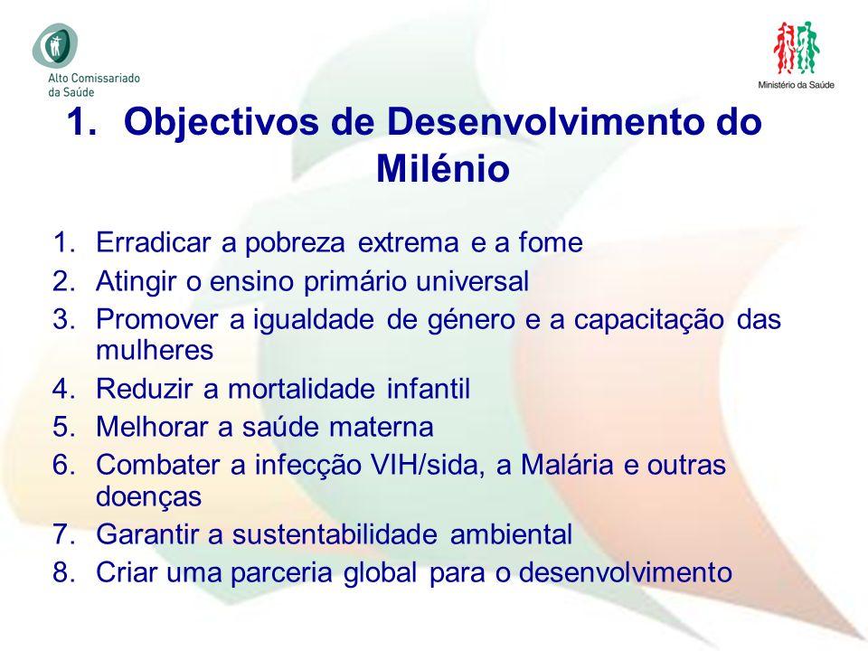 Objectivos de Desenvolvimento do Milénio