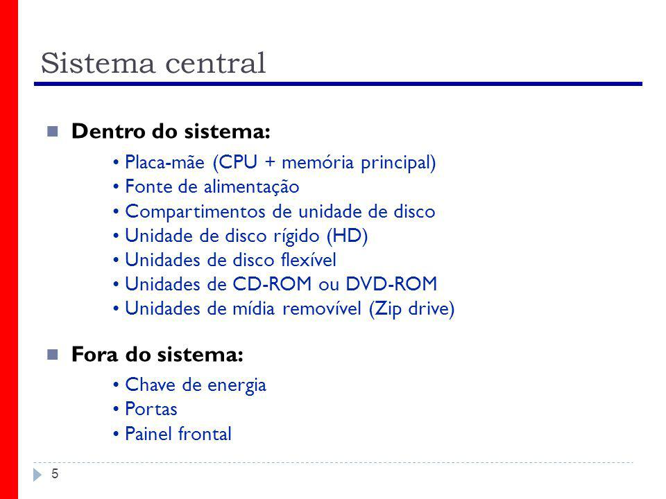 Sistema central Dentro do sistema: Fora do sistema:
