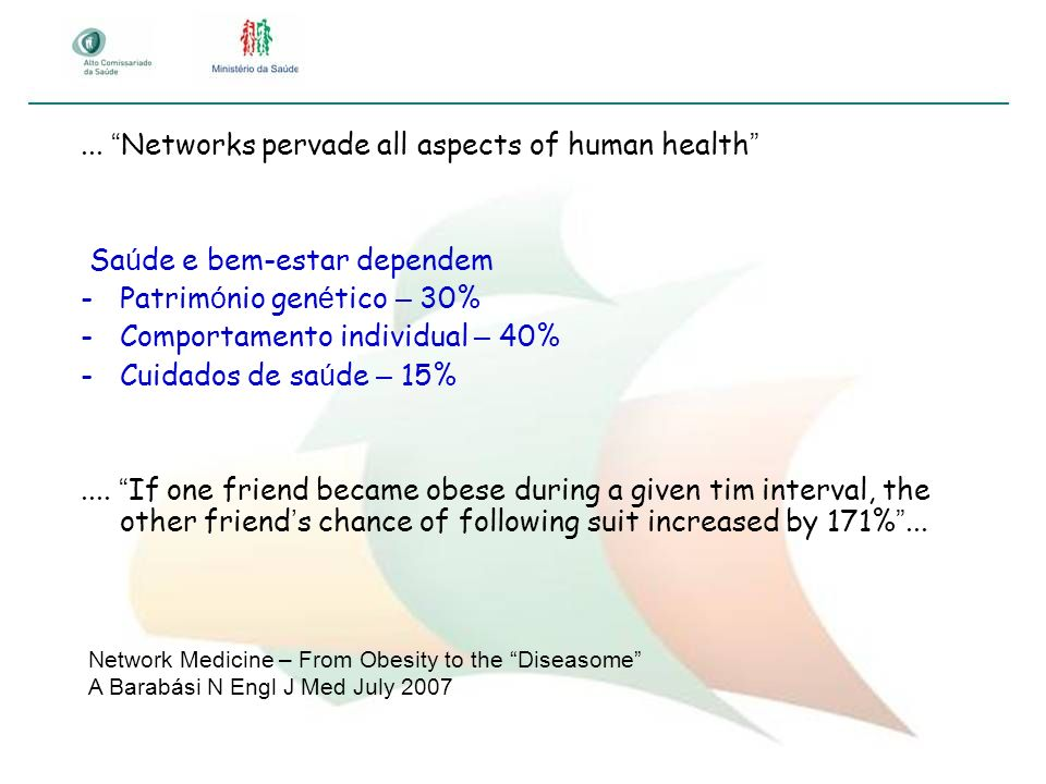 ... Networks pervade all aspects of human health