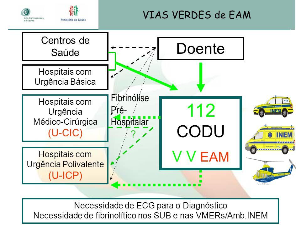 112 CODU Doente V V EAM VIAS VERDES de EAM Centros de Saúde