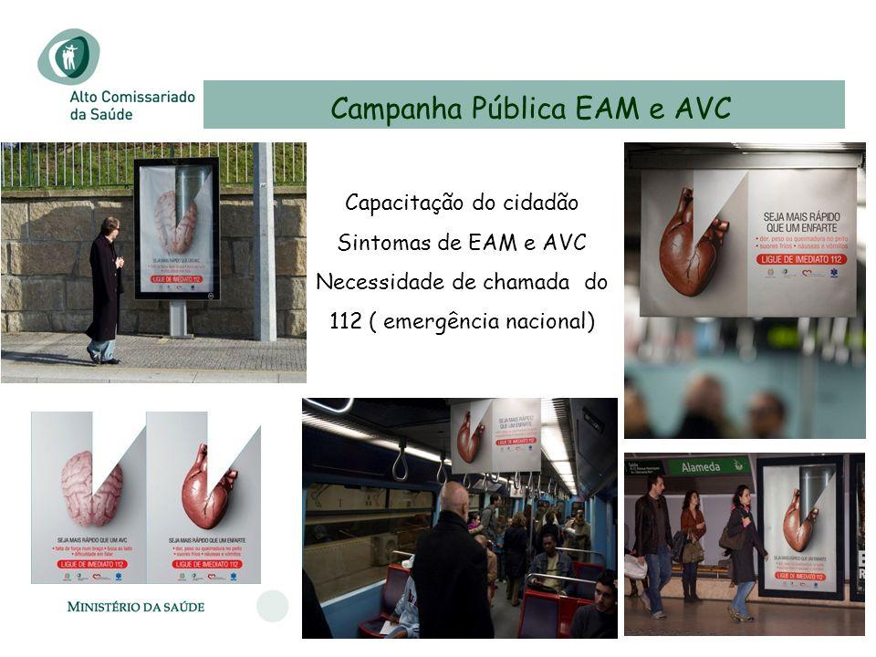 Campanha Pública EAM e AVC