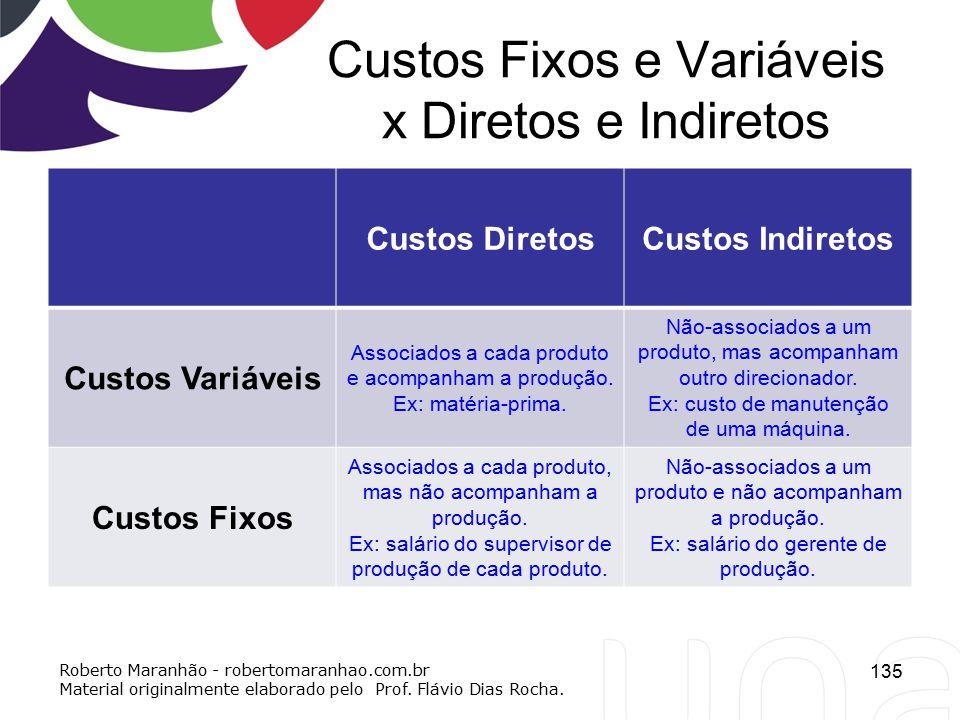 Custos Fixos e Variáveis x Diretos e Indiretos