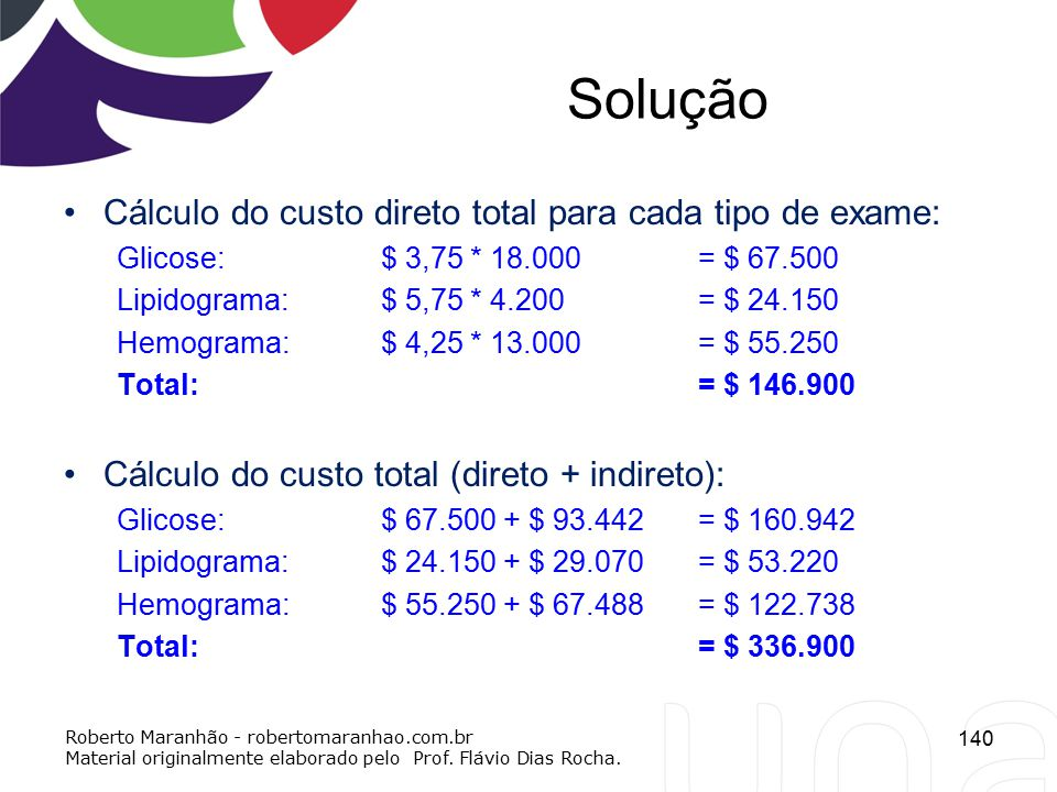 Solução Cálculo do custo direto total para cada tipo de exame: