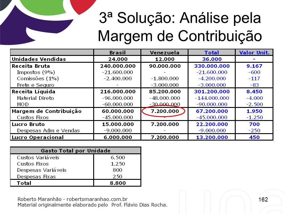 3ª Solução: Análise pela Margem de Contribuição