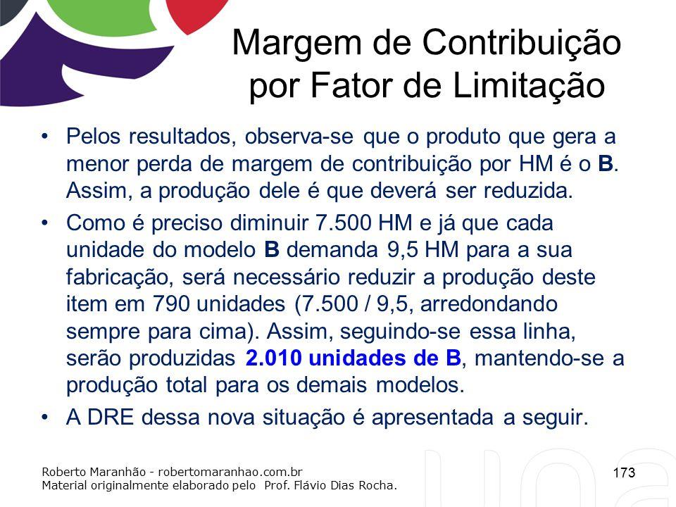 Margem de Contribuição por Fator de Limitação