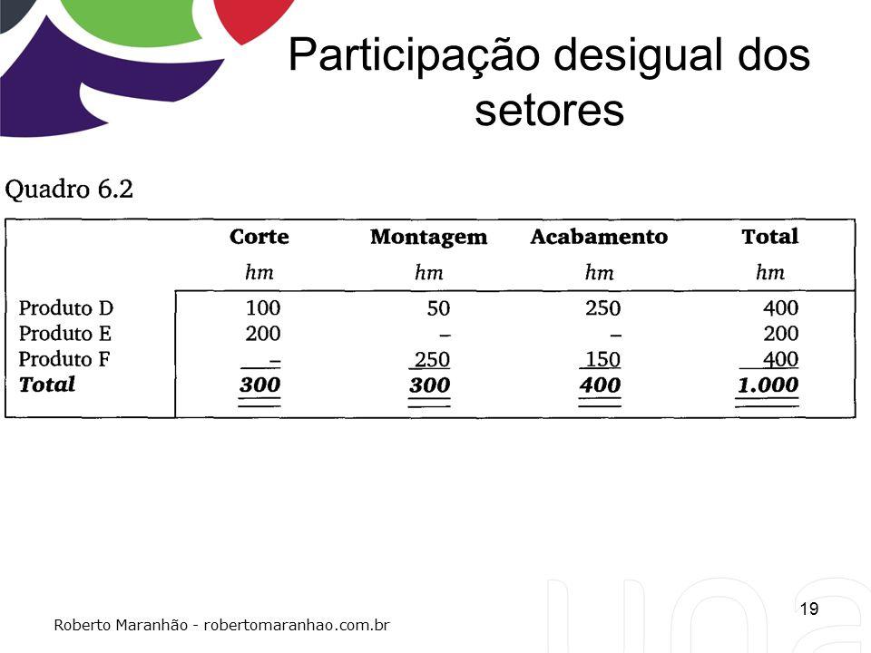 Participação desigual dos setores