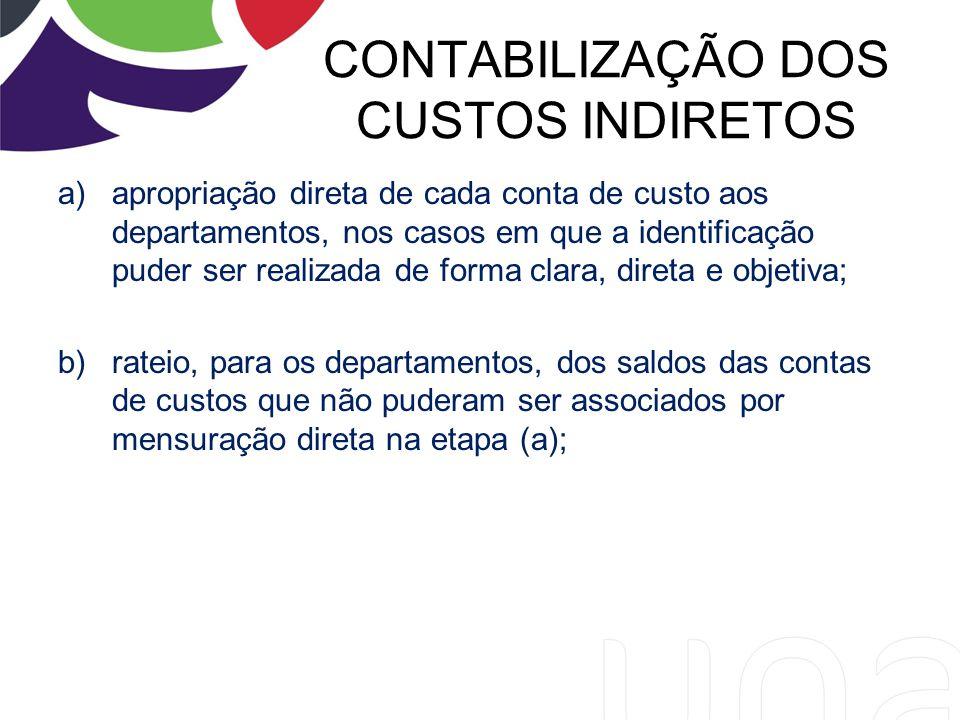 CONTABILIZAÇÃO DOS CUSTOS INDIRETOS