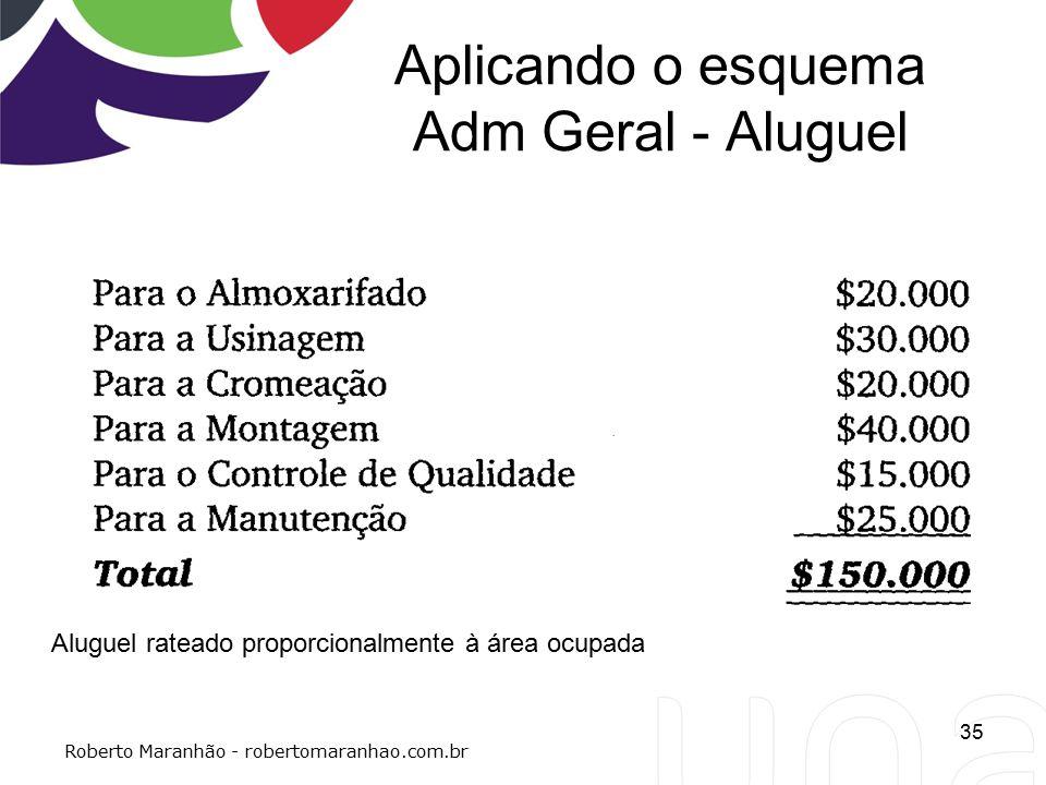 Aplicando o esquema Adm Geral - Aluguel