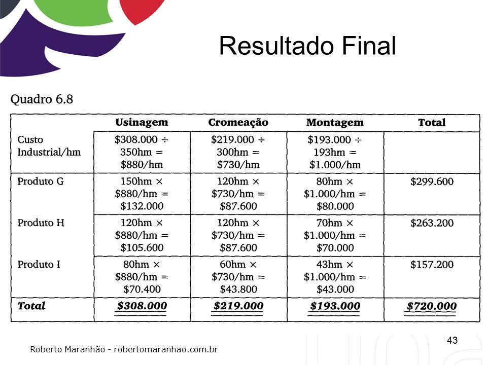 Resultado Final Roberto Maranhão - robertomaranhao.com.br