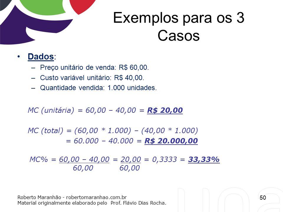 Exemplos para os 3 Casos Dados: Preço unitário de venda: R$ 60,00.