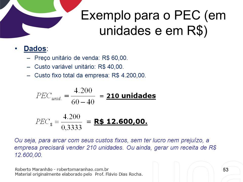 Exemplo para o PEC (em unidades e em R$)