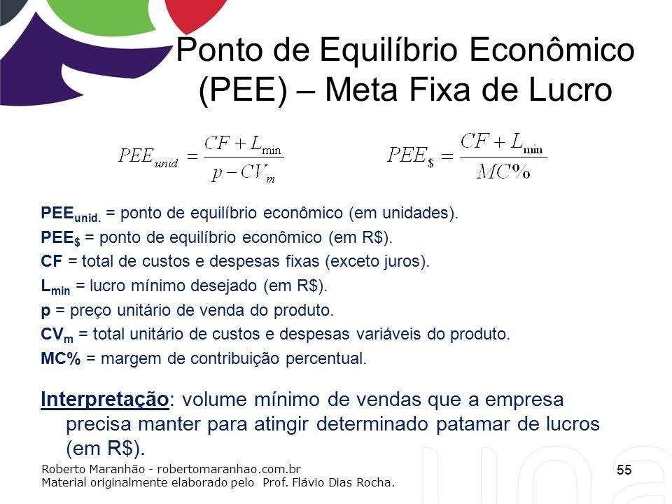 Ponto de Equilíbrio Econômico (PEE) – Meta Fixa de Lucro
