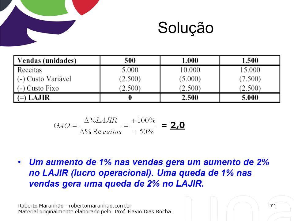 Solução = 2,0.