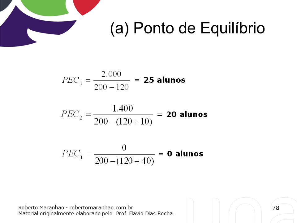 (a) Ponto de Equilíbrio