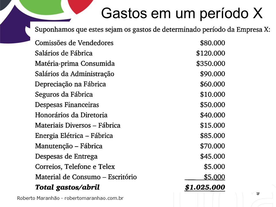 Gastos em um período X Roberto Maranhão - robertomaranhao.com.br