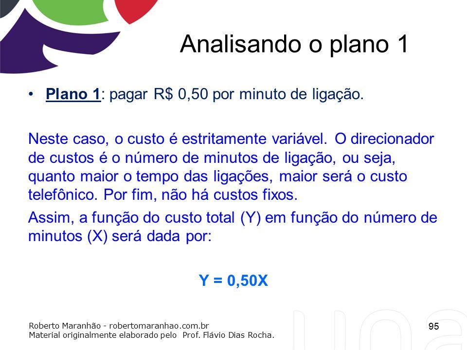 Analisando o plano 1 Plano 1: pagar R$ 0,50 por minuto de ligação.