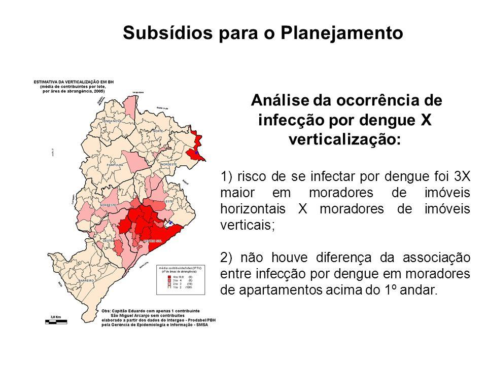 Análise da ocorrência de infecção por dengue X verticalização: