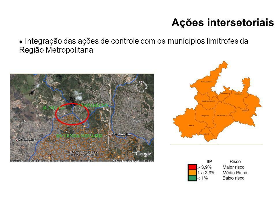 Ações intersetoriais Integração das ações de controle com os municípios limítrofes da Região Metropolitana.