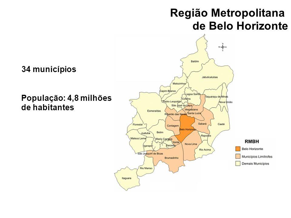 Região Metropolitana de Belo Horizonte 34 municípios