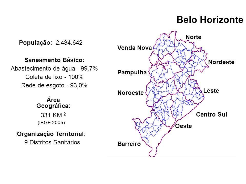 Organização Territorial: