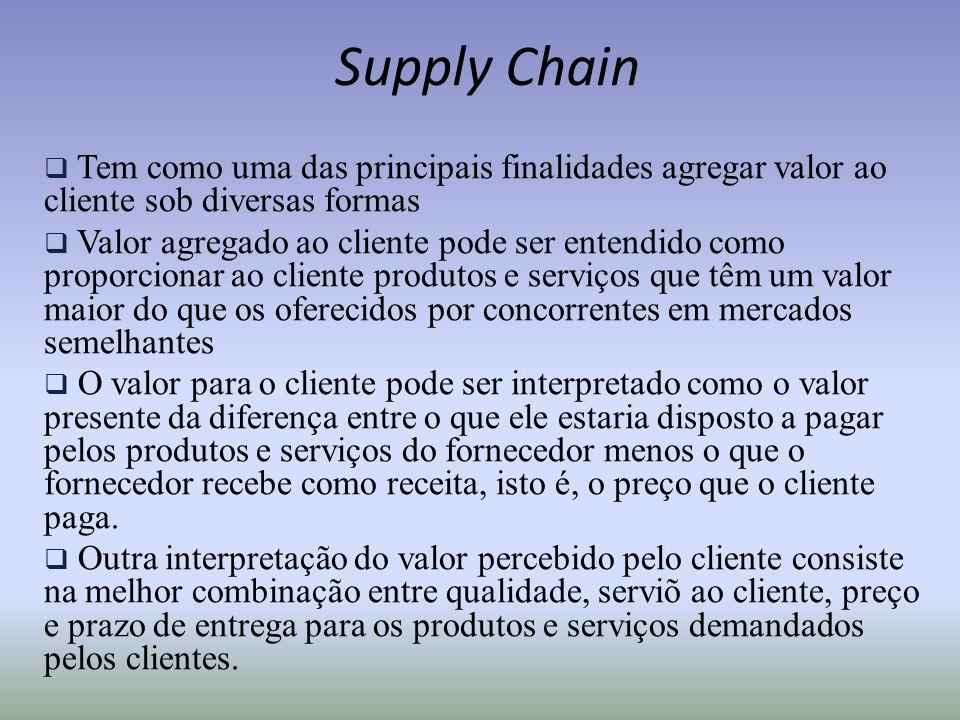 Supply Chain Tem como uma das principais finalidades agregar valor ao cliente sob diversas formas.