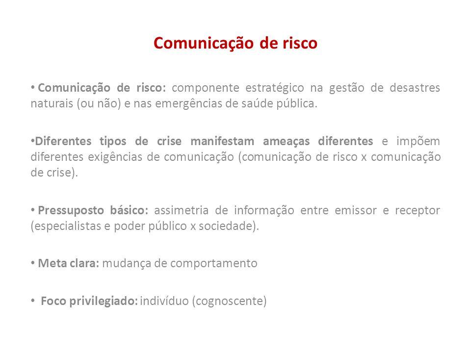 Comunicação de risco Comunicação de risco: componente estratégico na gestão de desastres naturais (ou não) e nas emergências de saúde pública.