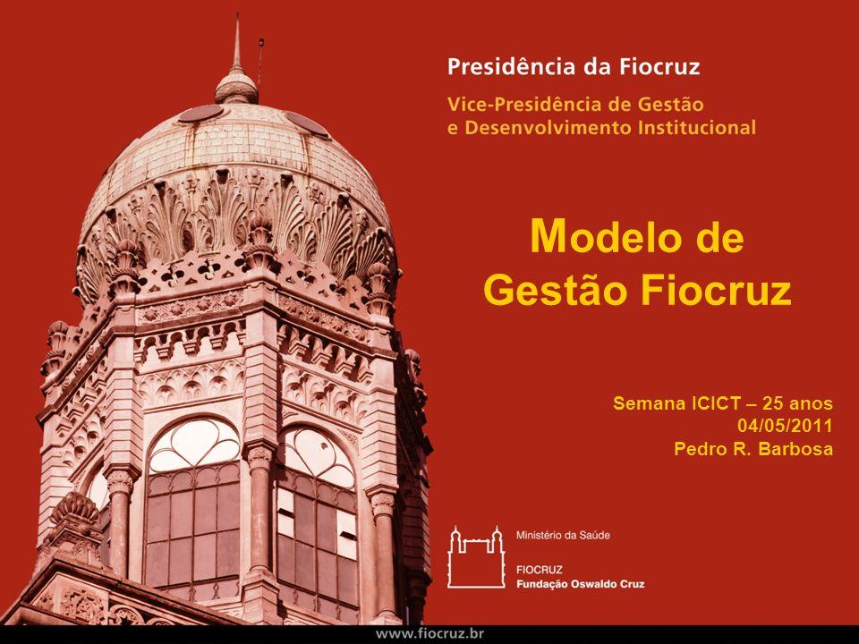 Modelo de Gestão Fiocruz