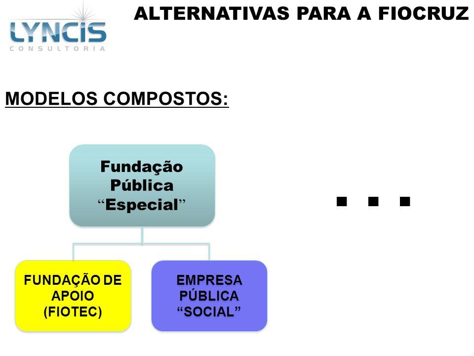 FUNDAÇÃO DE APOIO (FIOTEC) EMPRESA PÚBLICA SOCIAL