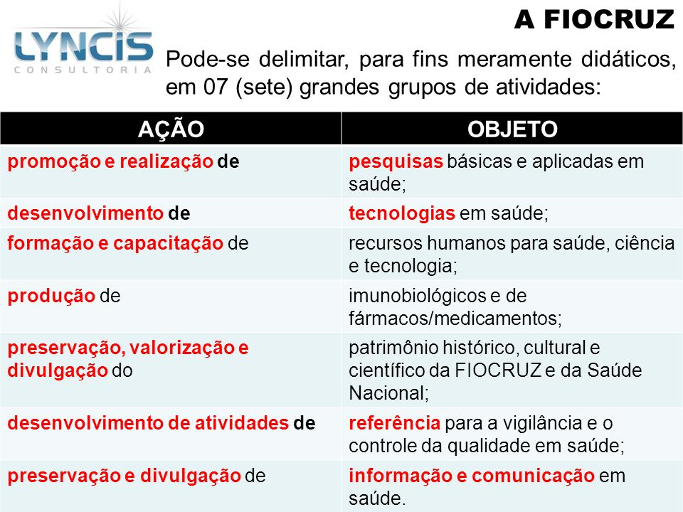 A FIOCRUZPode-se delimitar, para fins meramente didáticos, em 07 (sete) grandes grupos de atividades: