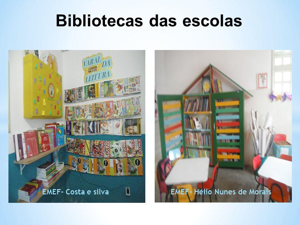 Bibliotecas das escolas EMEF- Hélio Nunes de Morais