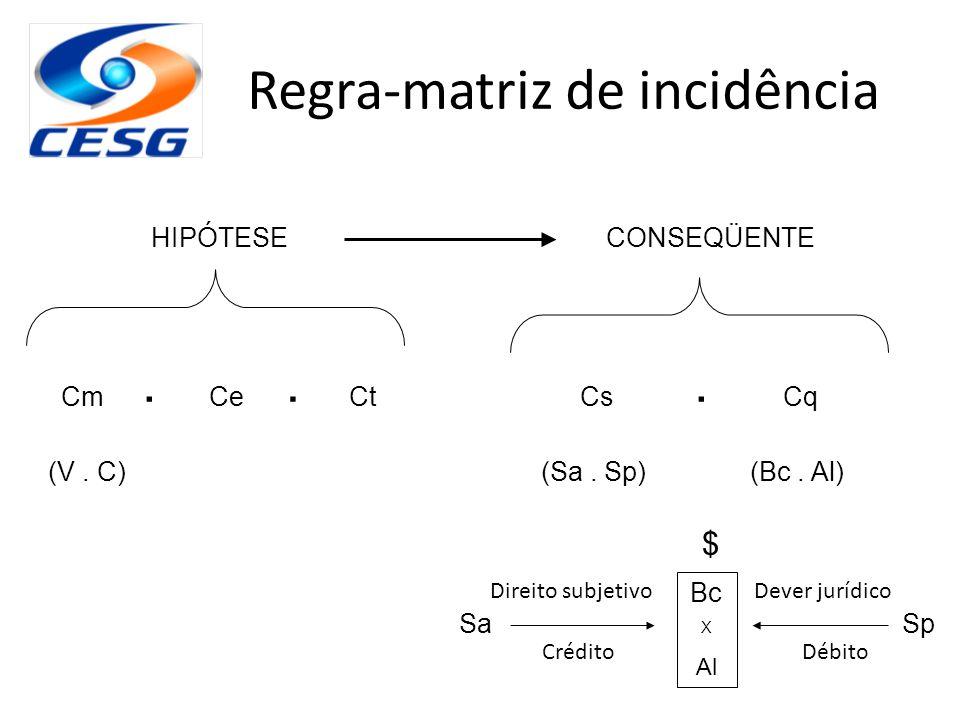 Regra-matriz de incidência