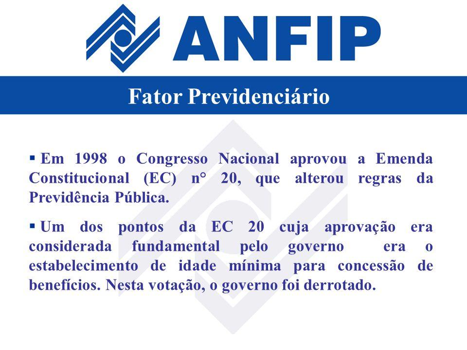 Fator Previdenciário Em 1998 o Congresso Nacional aprovou a Emenda Constitucional (EC) n° 20, que alterou regras da Previdência Pública.