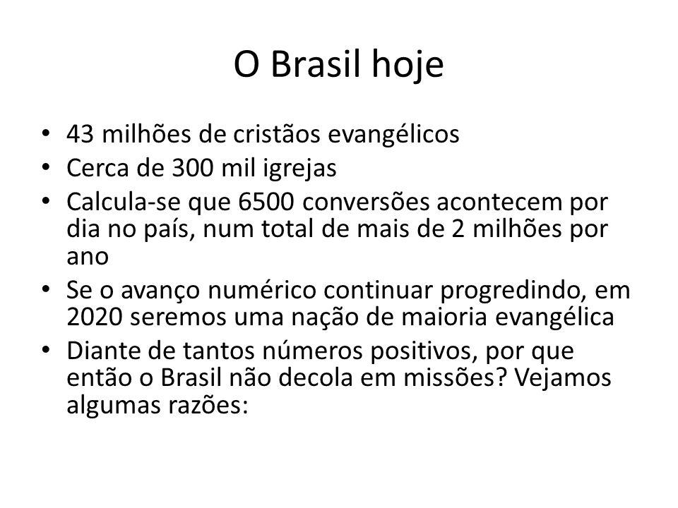 O Brasil hoje 43 milhões de cristãos evangélicos