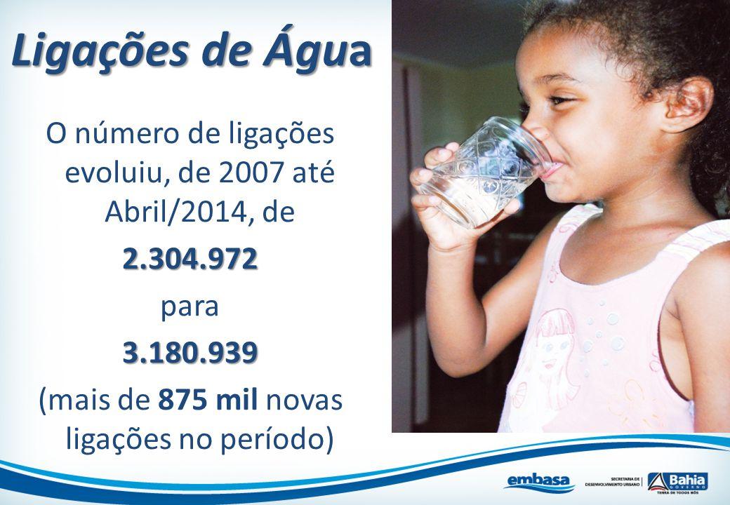 Ligações de Água O número de ligações evoluiu, de 2007 até Abril/2014, de. 2.304.972. para. 3.180.939.