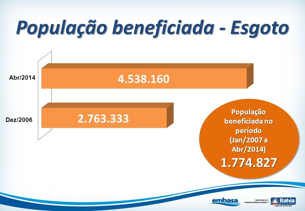 População beneficiada - Esgoto População beneficiada no período