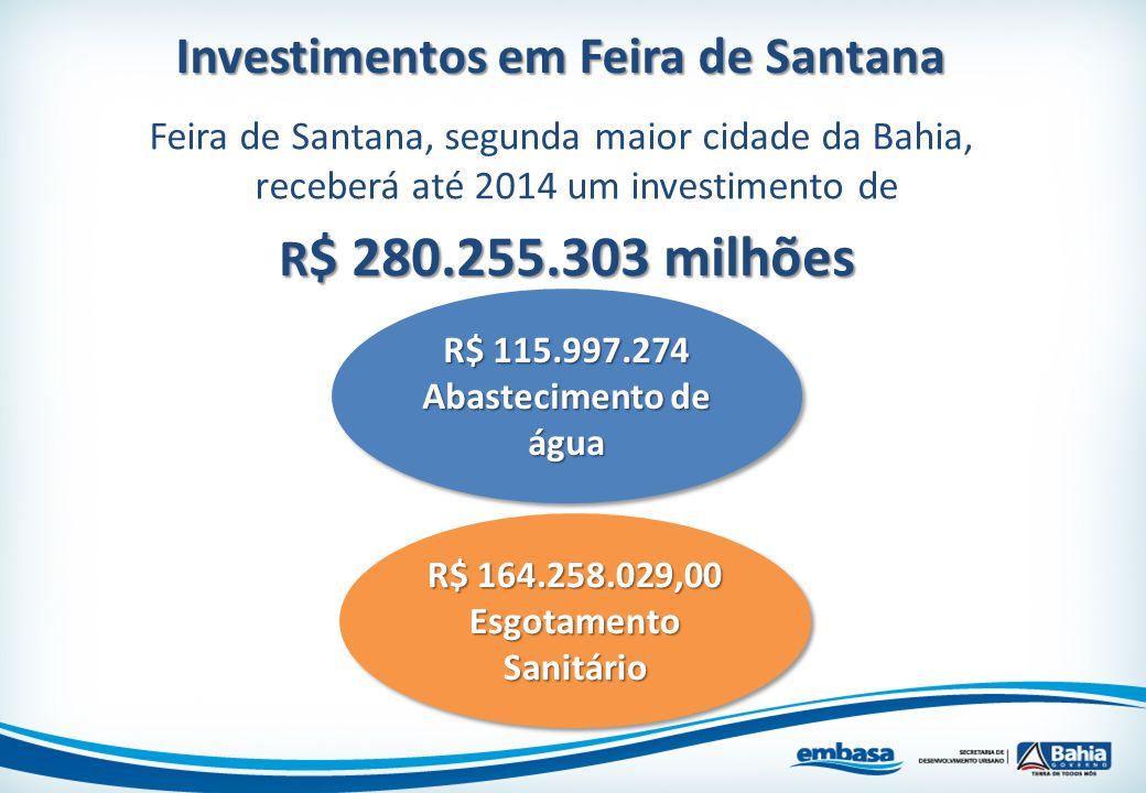 Investimentos em Feira de Santana R$ 280.255.303 milhões