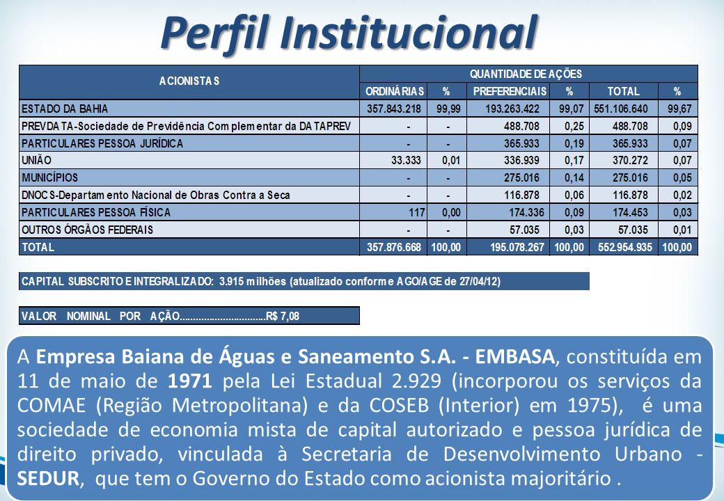Perfil Institucional