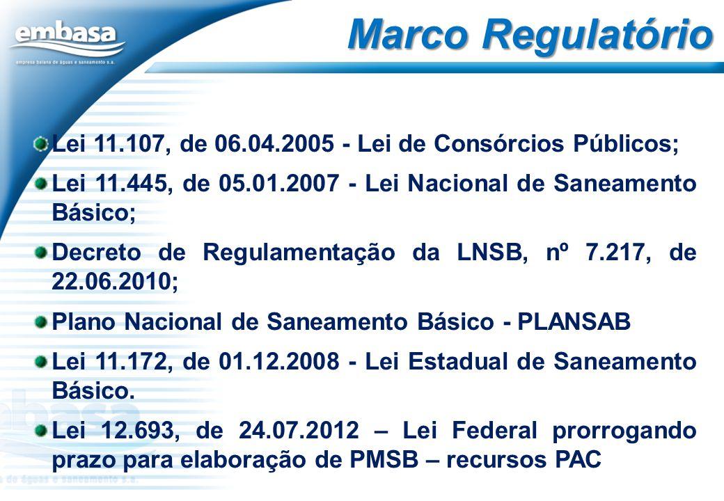 Marco Regulatório Lei 11.107, de 06.04.2005 - Lei de Consórcios Públicos; Lei 11.445, de 05.01.2007 - Lei Nacional de Saneamento Básico;