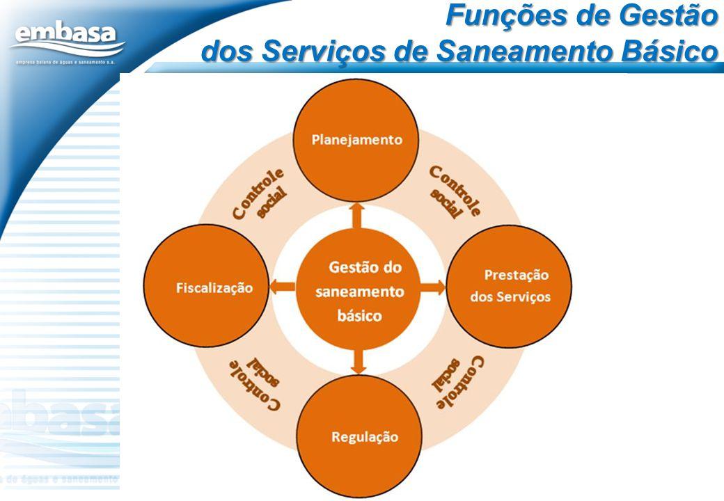 Funções de Gestão dos Serviços de Saneamento Básico
