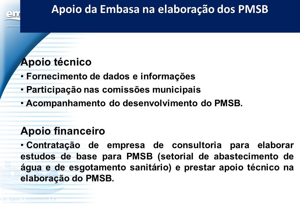 Apoio da Embasa na elaboração dos PMSB