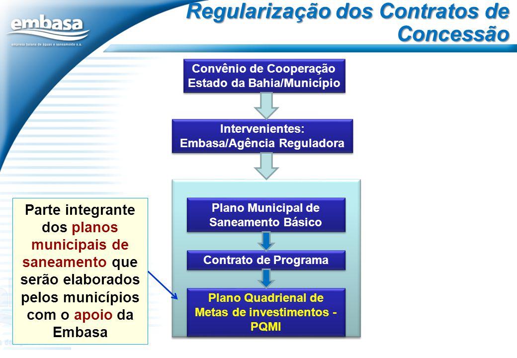 Regularização dos Contratos de Concessão