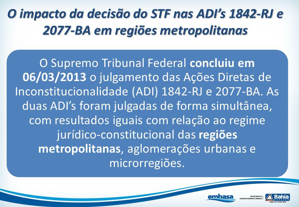 O impacto da decisão do STF nas ADI's 1842-RJ e 2077-BA em regiões metropolitanas