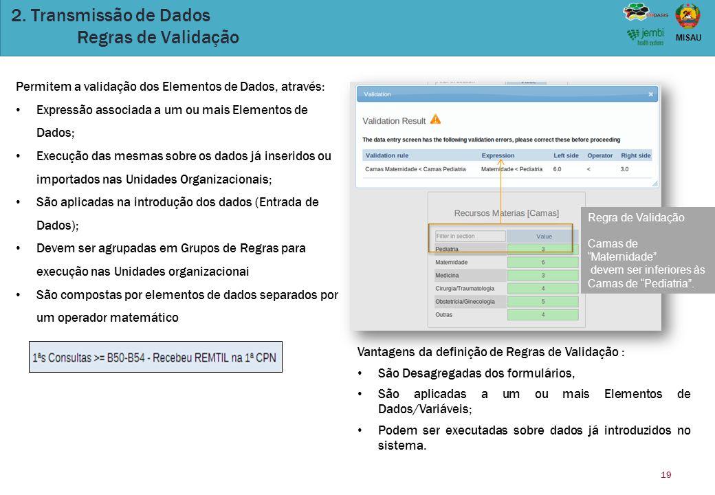2. Transmissão de Dados Regras de Validação