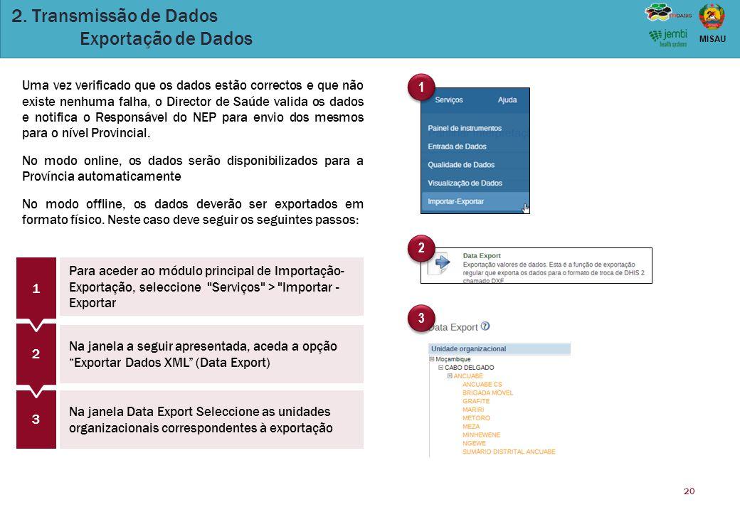 2. Transmissão de Dados Exportação de Dados