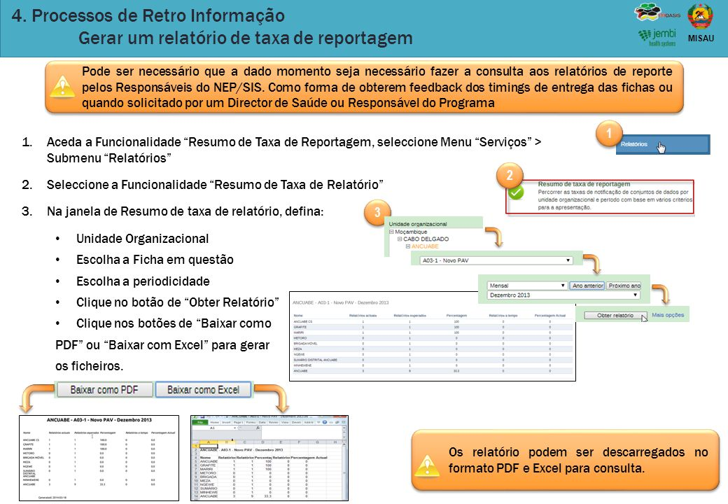 4. Processos de Retro Informação