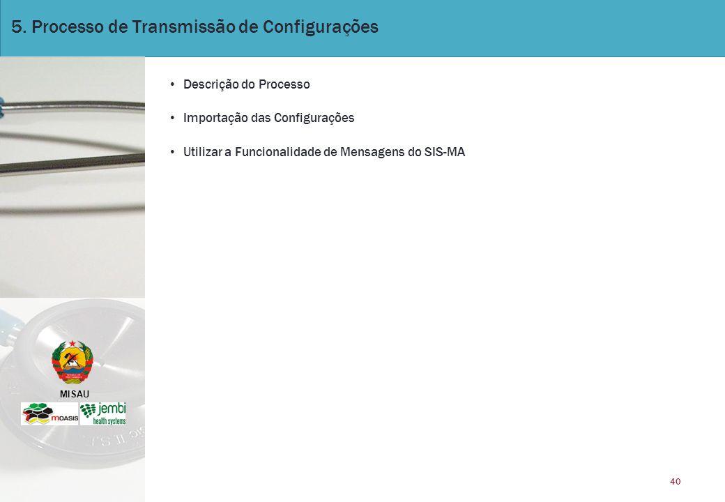 5. Processo de Transmissão de Configurações