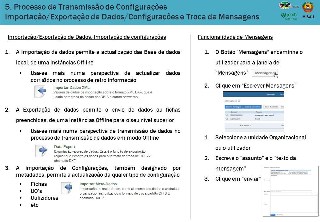 5. Processo de Transmissão de Configurações Importação/Exportação de Dados/Configurações e Troca de Mensagens